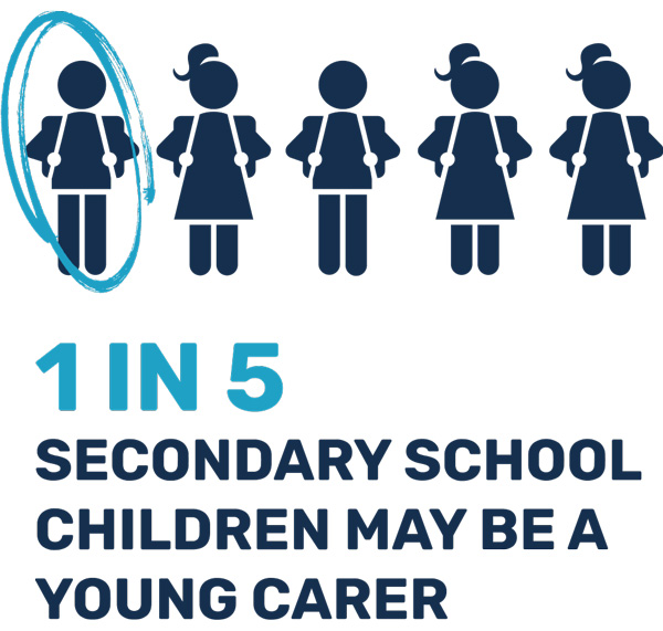 carers-trust-graphic-1-in-5-school-children-may-be-a-carer